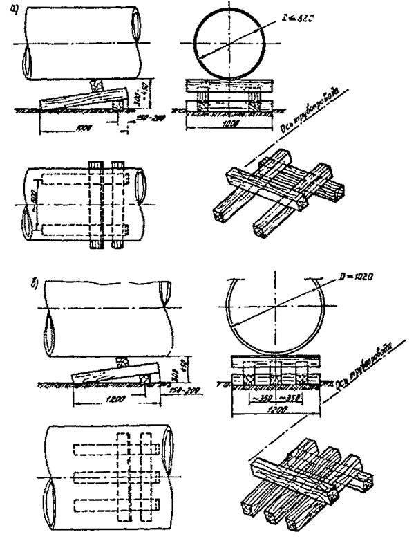 Исполнительная на систему водоснабжения и канализации | исполнительная документация