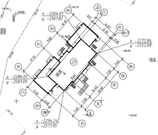 Порядок выполнения геодезических работ, требования техники безопасности