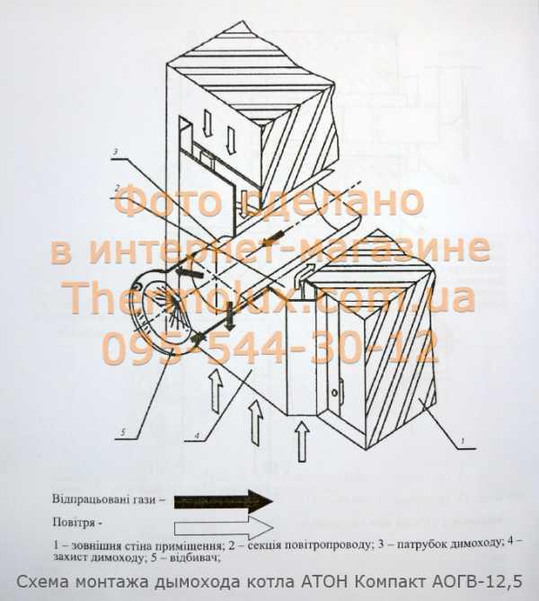 Как включить котёл атон - смотреть видео на zvideox.ru