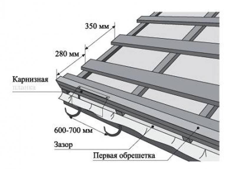 Обрешетка под металлочерепицу монтерей: тонкости устройства