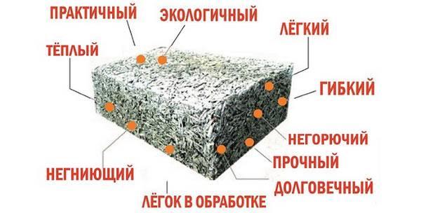 Арболит (арболитовые блоки) – характеристики, плюсы и минусы, изготовление своими руками