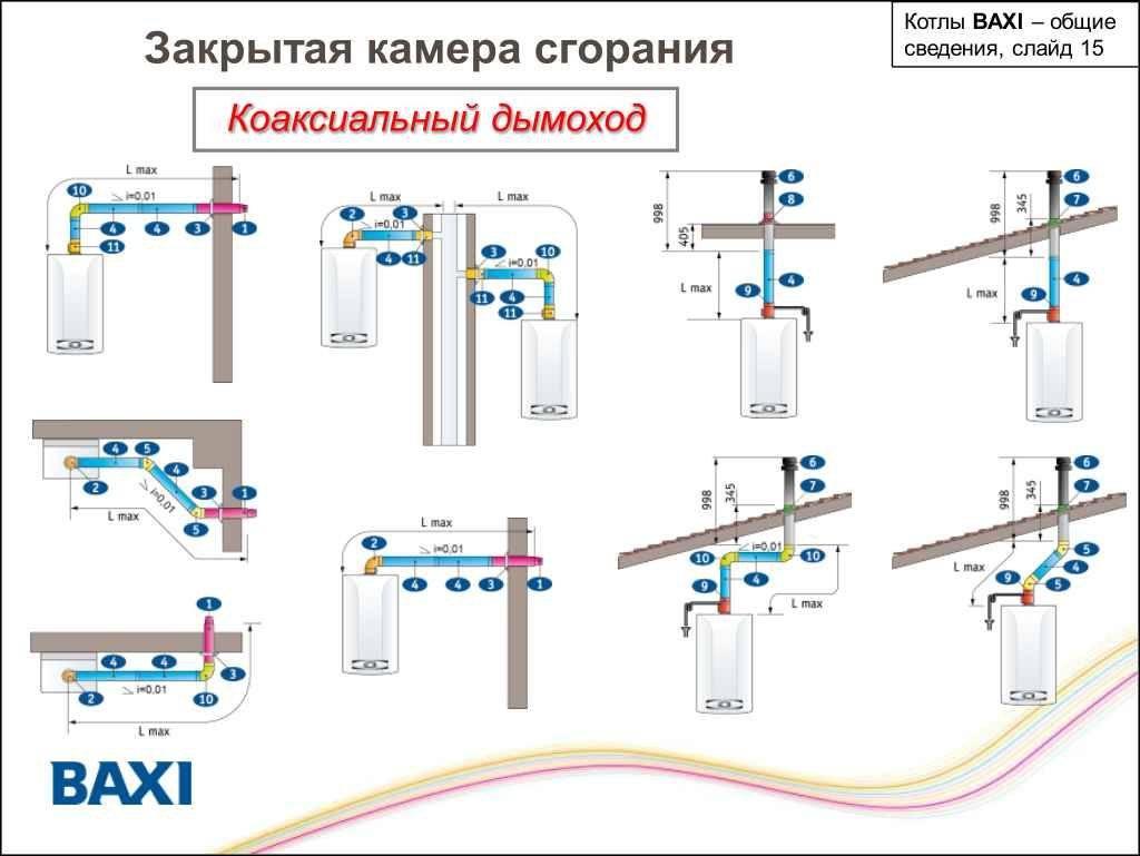 Инструкция: как исправить ошибку е99 на газовом котле baxi [бакси] - fixbroken.ru