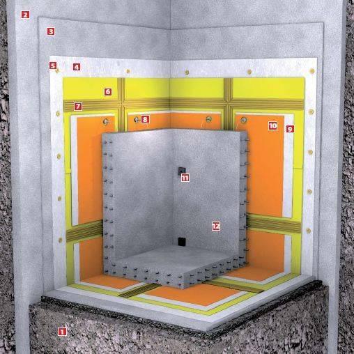 Мембрана для гидроизоляции фундамента — детальный взгляд на вопрос