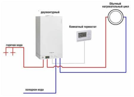 Особенности подключения котлов вайлант к системам отопления загородных домов и коттеджей