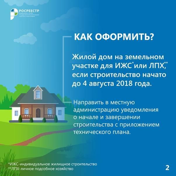 Как оформить жилой дом в собственность на земельном участке ижс