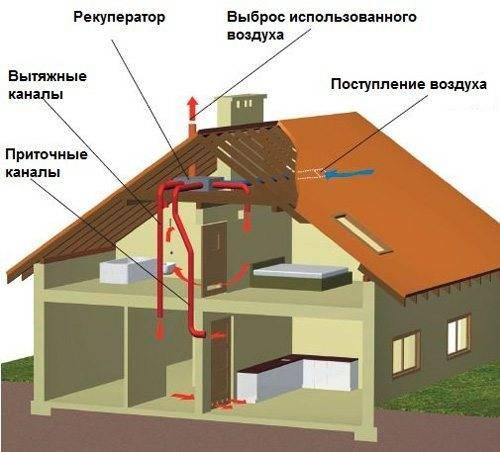 Как построить дом из сип панелей самостоятельно