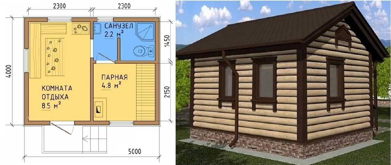 Ленточный фундамент для каркасного дома: схема возведения и пошаговая инструкция по монтажу своими руками