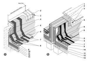 Примыкание кровли к трубе дымохода: особенности устройства с видео инструкцией