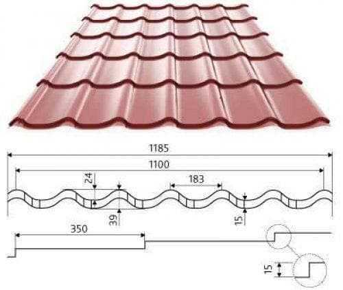 Размеры металлочерепицы стандартные: рабочая ширина, толщина, высота волны листа металлочерепицы