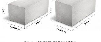 Сравнение газобетона и полистиролбетона: преимущества и недостатки