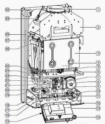 Рабочие параметры двухконтурных котлов bosch gaz 4000 w zwa 24