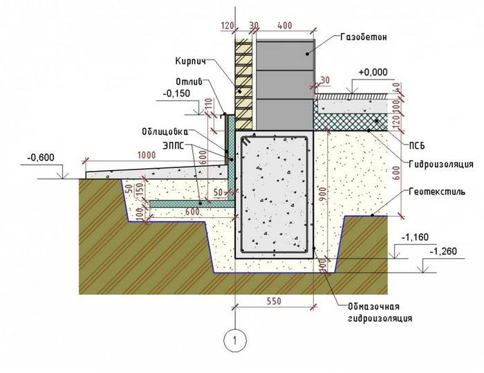 Как произвести расчет глубины и ширины ленточного фундамента для дома из пеноблоков + общая схема монтажа