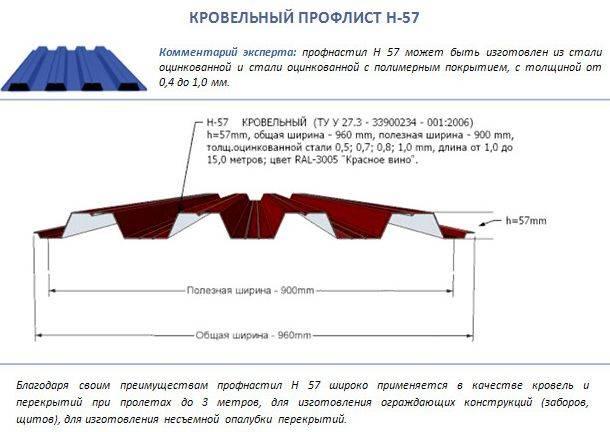 3 главных размера листа профнастила для крыши: маркировка и форма