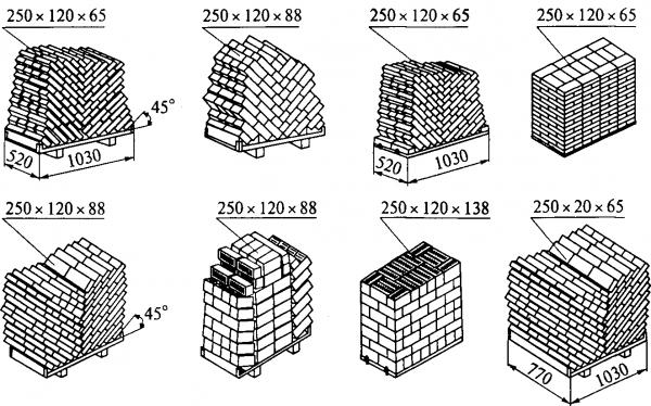 Сколько кирпича в 1м2 кладки: как правильно расчитать количество кирпича