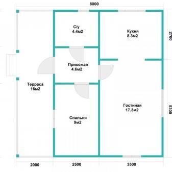 Винтовые сваи: виды, область применения, изготовление и установка