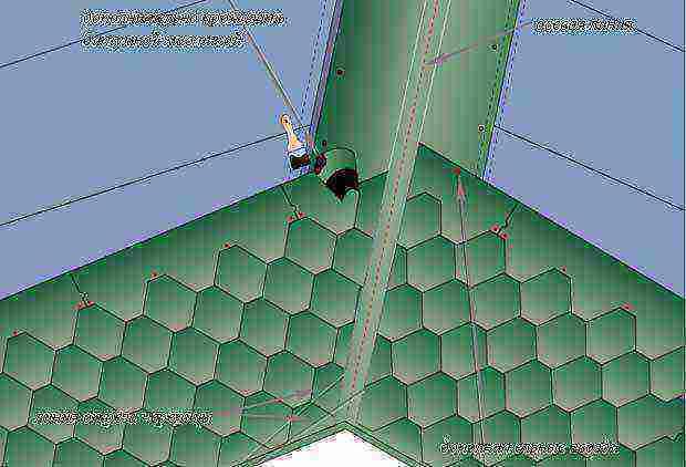Ендова крыши – устройство и монтаж конструктивного элемента ендовой кровли