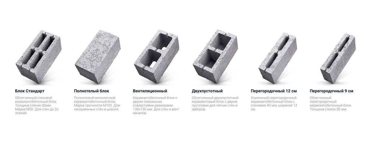 Керамзитобетонные блоки гост – обзор основных характеристик