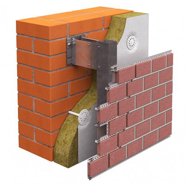 Утепление кирпичного дома снаружи: как и чем лучше утеплить стены, материалы, фото