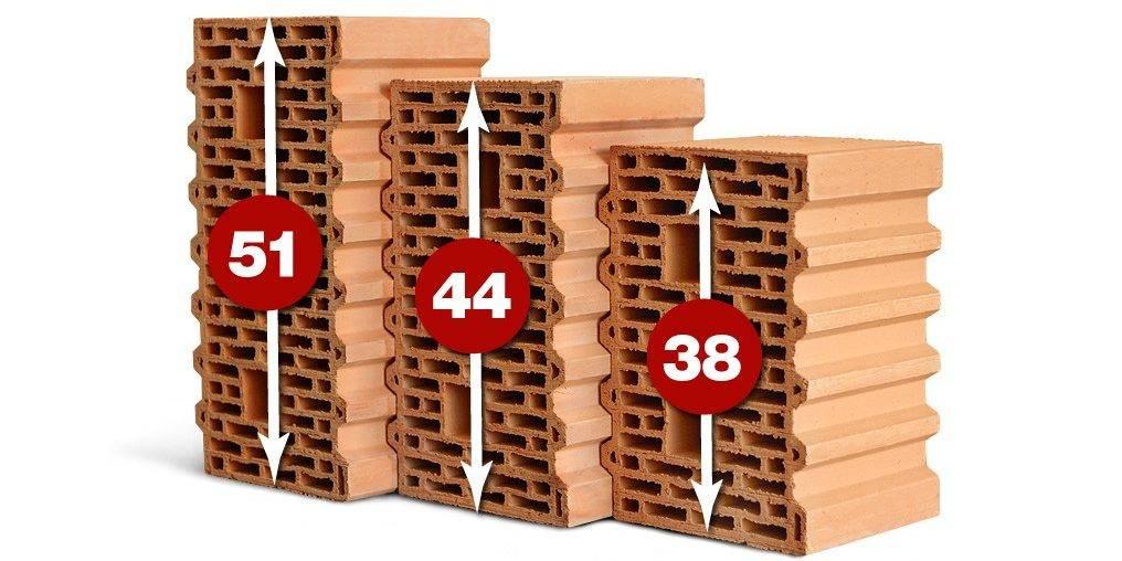 Поротерм 38 термо – керамоблок нового поколения