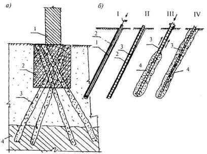 Свайный фундамент: как устроен, плюсы и минусы