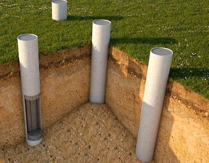Столбчатый фундамент из пластиковых труб своими руками  технология - варианты пола