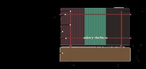 Калькулятор профнастила на крышу – простой способ вычисления