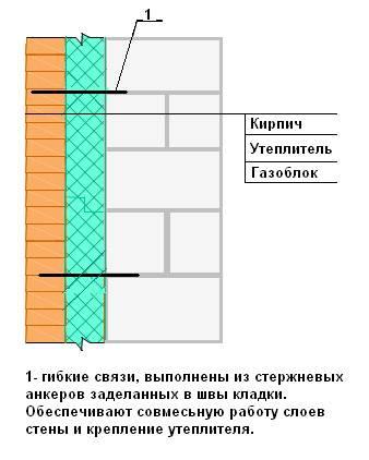 Газобетон и пенобетон: отличия и свойства