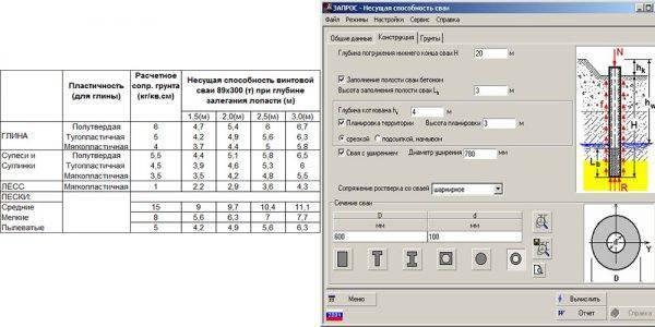 Несущая способность сваи – определение и схема расчета