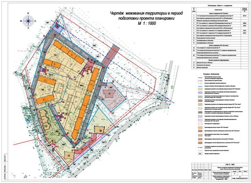Как происходит образование земельных участков?