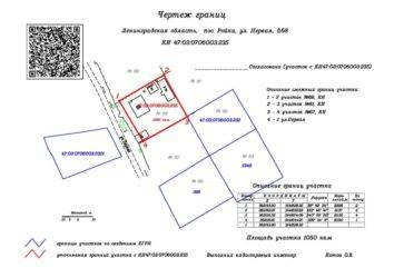 Как проводится размежевание между двумя собственниками и межевание долей земельного участка