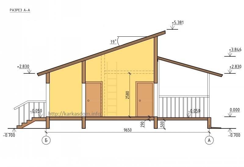 Односкатная крыша своими руками: чертежи и фото, выбор материала и угла наклона