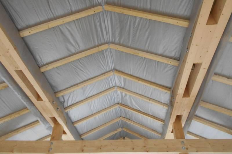 Как сделать утепление крыши изнутри минватой – особенности укладки минеральной ваты на кровлю