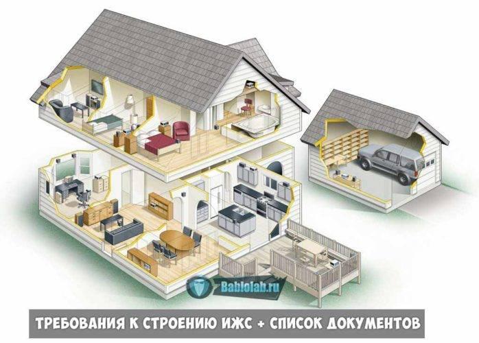 Дома на участках под ижс: как оформить права собственности