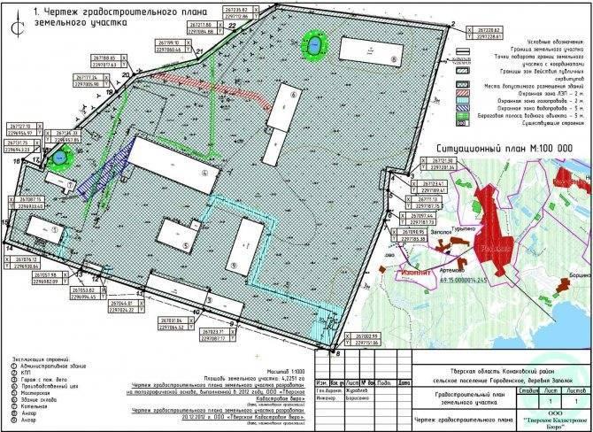 Все об уведомлении о планируемом строительстве через портал госуслуги