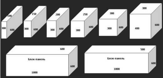 Пеноблок для перегородок: размеры, устройство, кладка своими руками