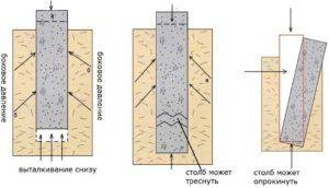 Утепление потолка в частном доме: минеральная вата, пенопласт, керамзит, опилки и их монтаж