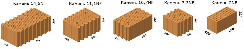 Какие кирпичи лучше для строительства дома: виды (пустотелый, клинкерный, силикатный, керамический), что выбрать для несущих стен, какой нужен для перегородок?