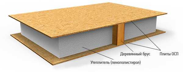 Как построить гараж из сип панелей: достоинства и недостатки
