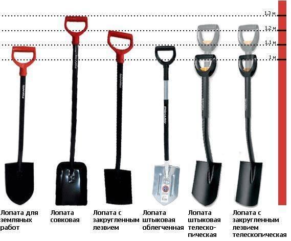 Лопаты для копки: модели для копки земли на огороде и выкапывания картофеля, сравнение механических и электрических разновидностей