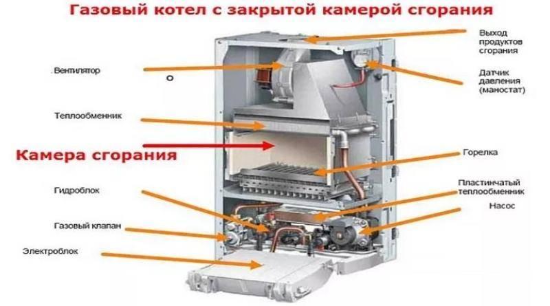 Газовый котел bosch: ошибки (е9, е2, с6) и инструкция по эксплуатации, а также обслуживание прибора