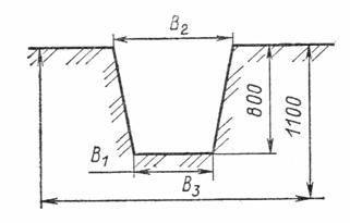 Типы траншеи для прокладки кабеля (т1, т2, т3, т4, т10 и т.д.): размеры, ширина и глубина, расстояние между канавами, от одного до другого кабеля