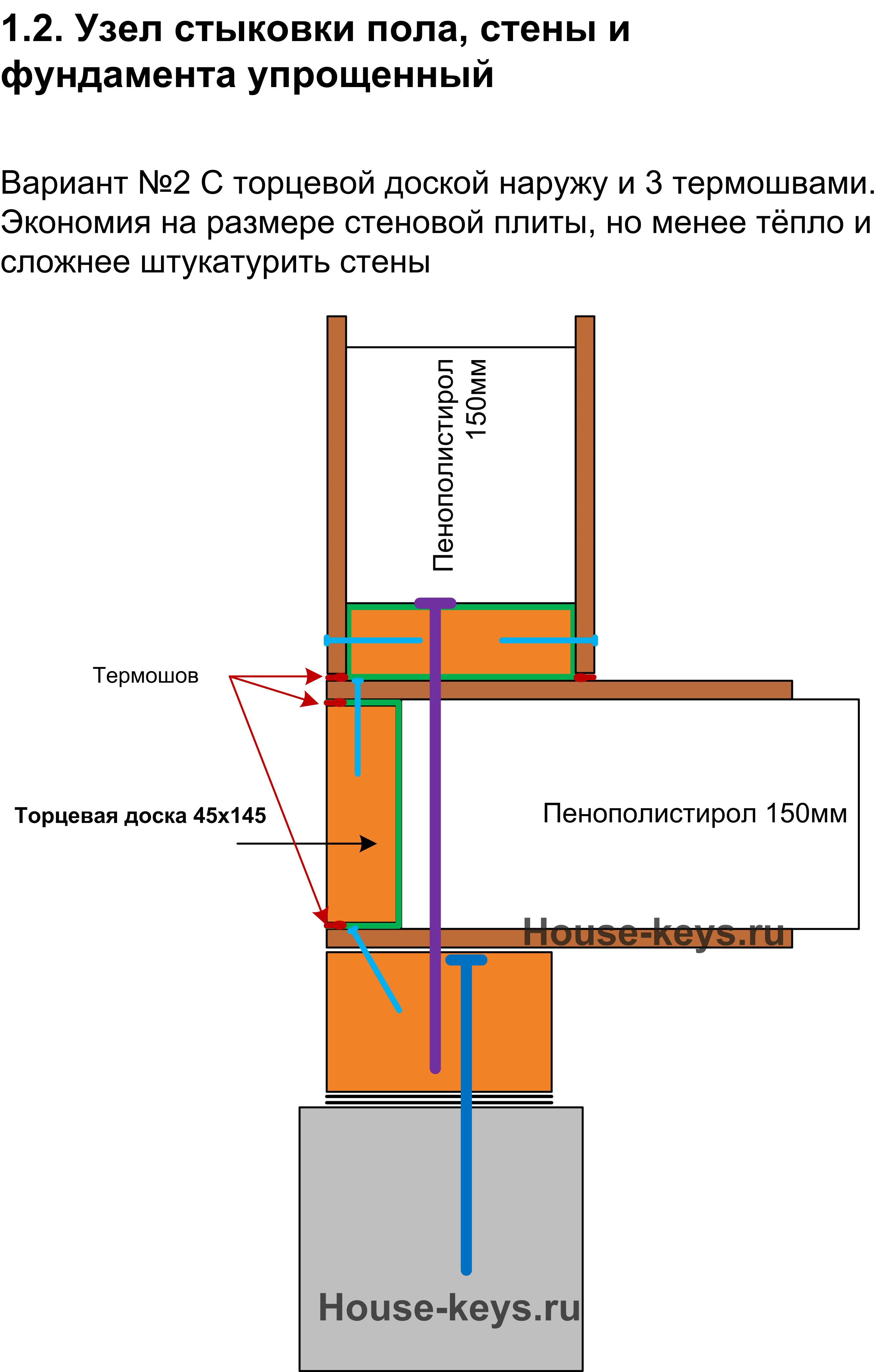 Толщина стен панельного дома. внутренние и наружные стены