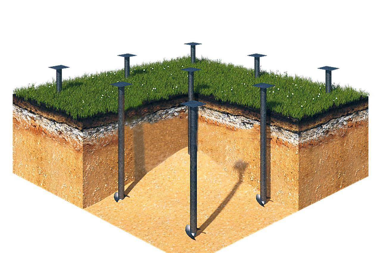 Плюсы и минусы свайного фундамента + какой из видов наиболее оптимален для частного строительства