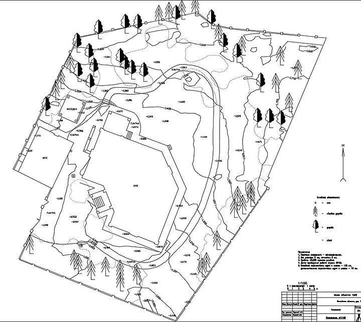 Что такое топографическая съемка земельного участка?