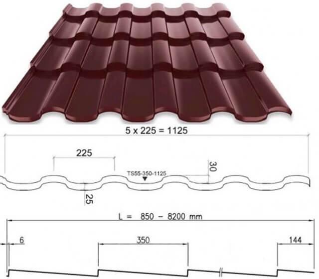 Металлочерепица: размеры листа для крыши, ширина для кровли, полезный размер черепицы, высота кровельной листовой металлочерепицы