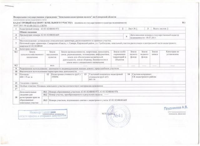 Сроки действия кадастрового паспорта на земельный участок