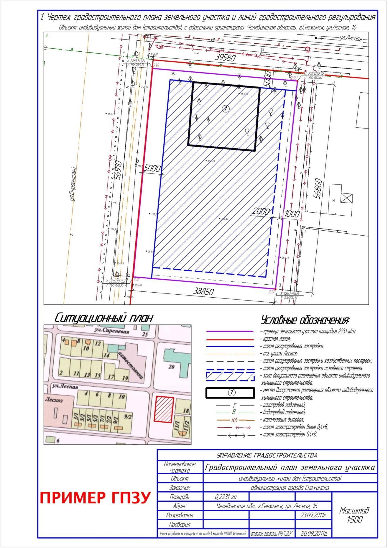 Как получить градостроительный план через мфц: пошаговая инструкция