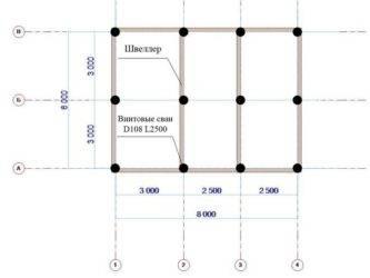 Расчет свайного фундамента: диаметр, количество и материал опор