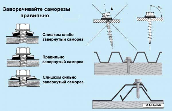 Как крепить металлочерепицу на крыше - схема: саморезы и скрытое крепление, смотрите на видео и фото