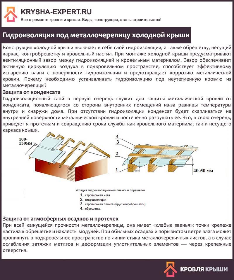 Гидроизоляция кровли под металлочерепицу